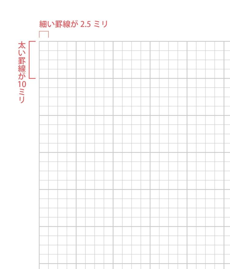 2.5ミリ方眼罫線の拡大画像