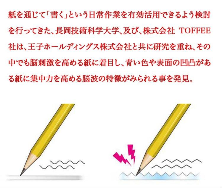 青い色や表面の凹凸がある紙に集中力を高める脳波の特徴が見られることを発見